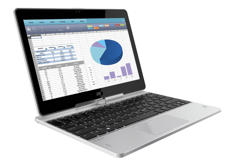 HP EliteBook Revolve 810 G3 - M3N94EA